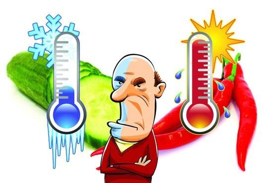 تشخص طبع سرد و گرم کمک زیادی به شما برای شناخت روحیات میکند