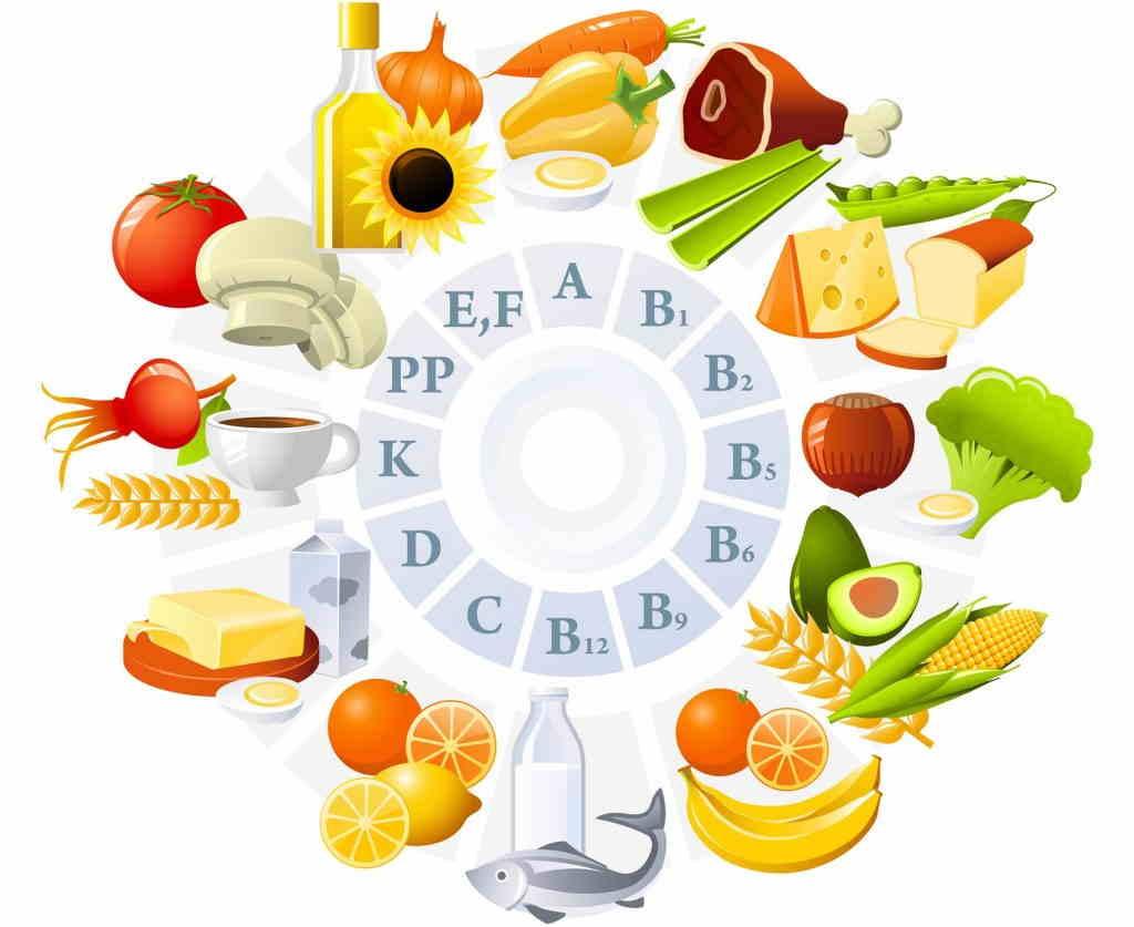قرص ویتامین های مورد نیاز بدن